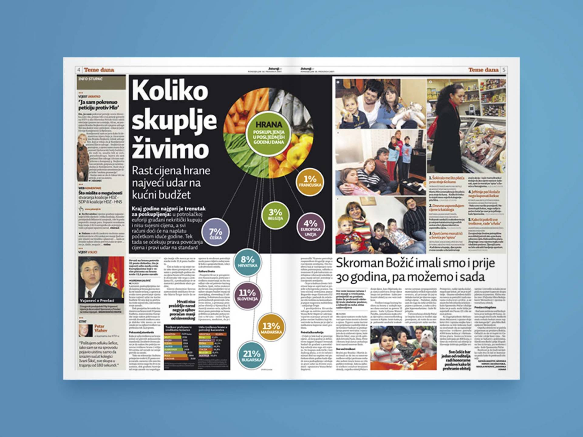 Jutarnji_List_04_Wenceslau_News_Design