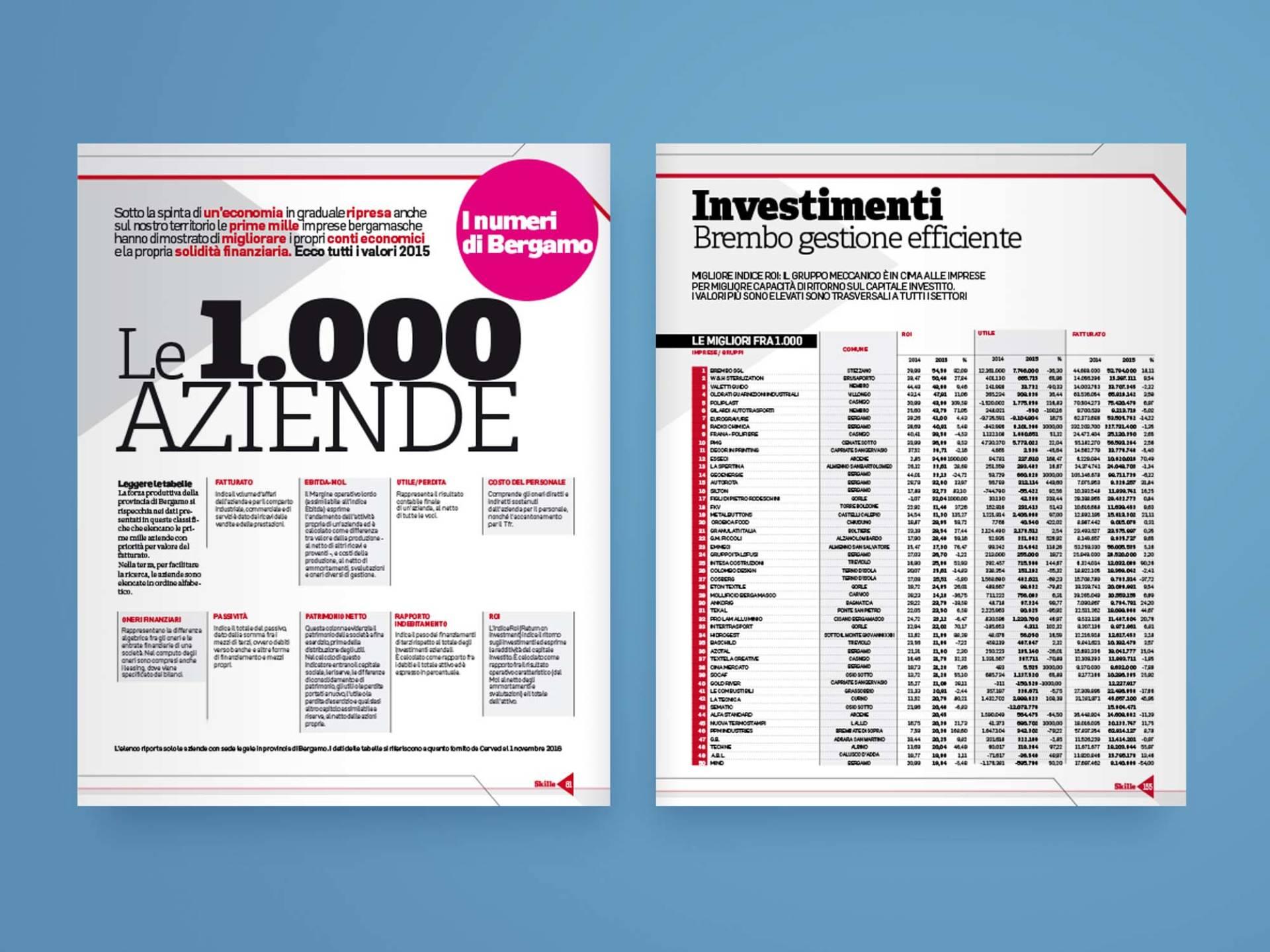 Skille_09_Wenceslau_News_Design