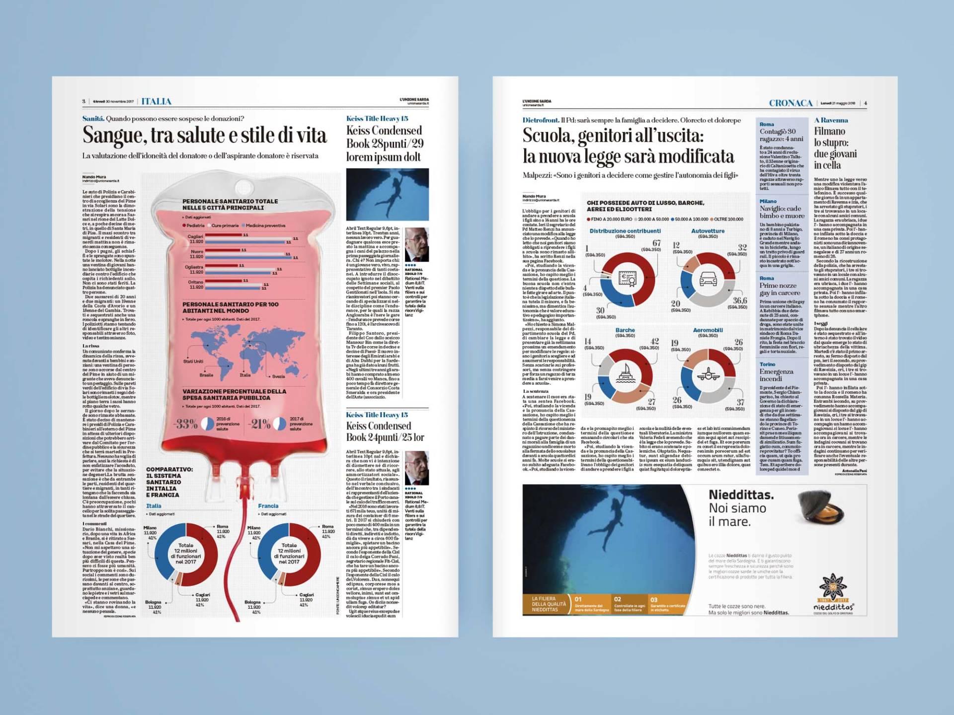 Unione_Sarda_Info_10_Wenceslau_News_Design