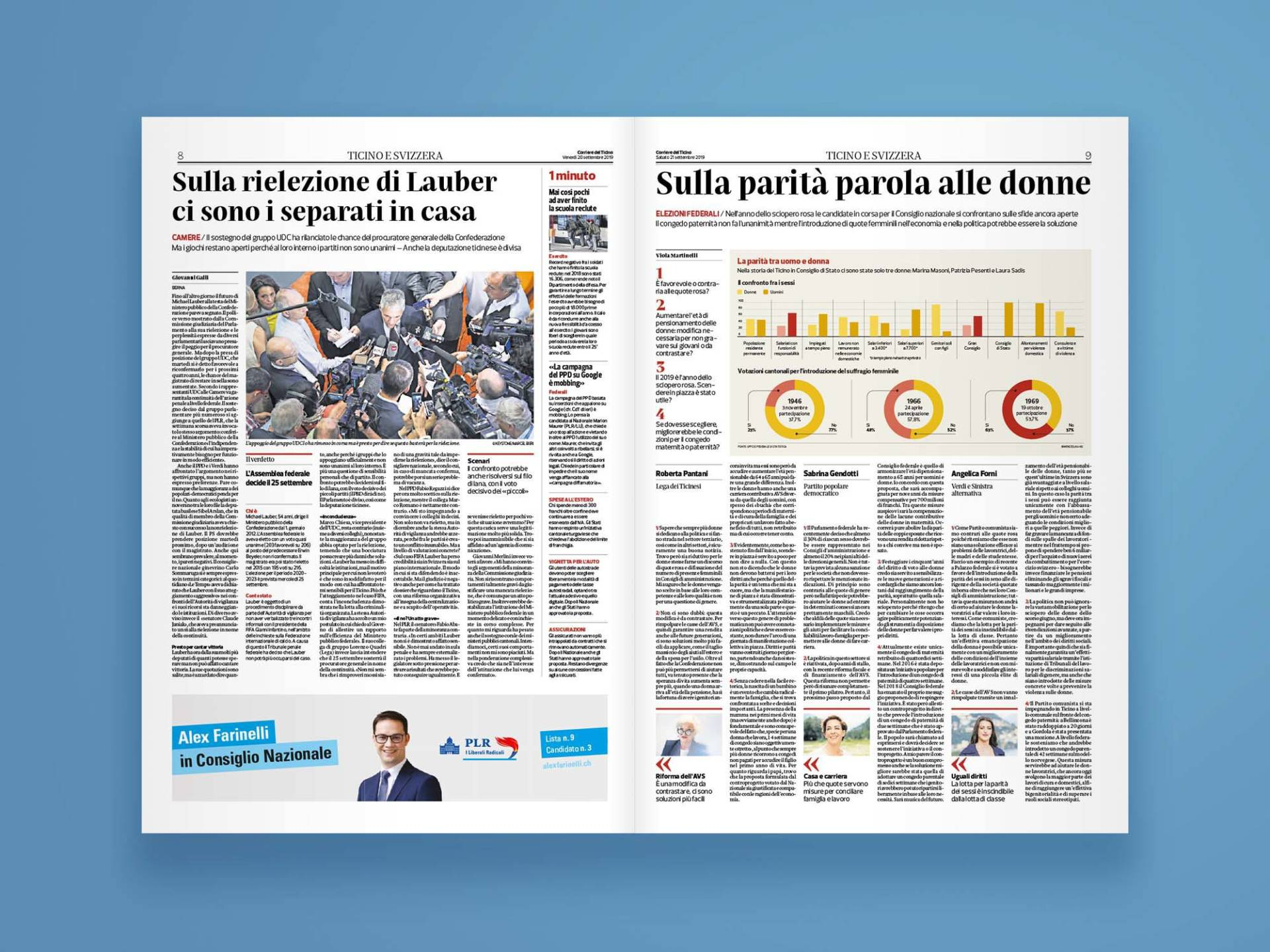 Corriere_Del_Ticino_05_Wenceslau_News_Design