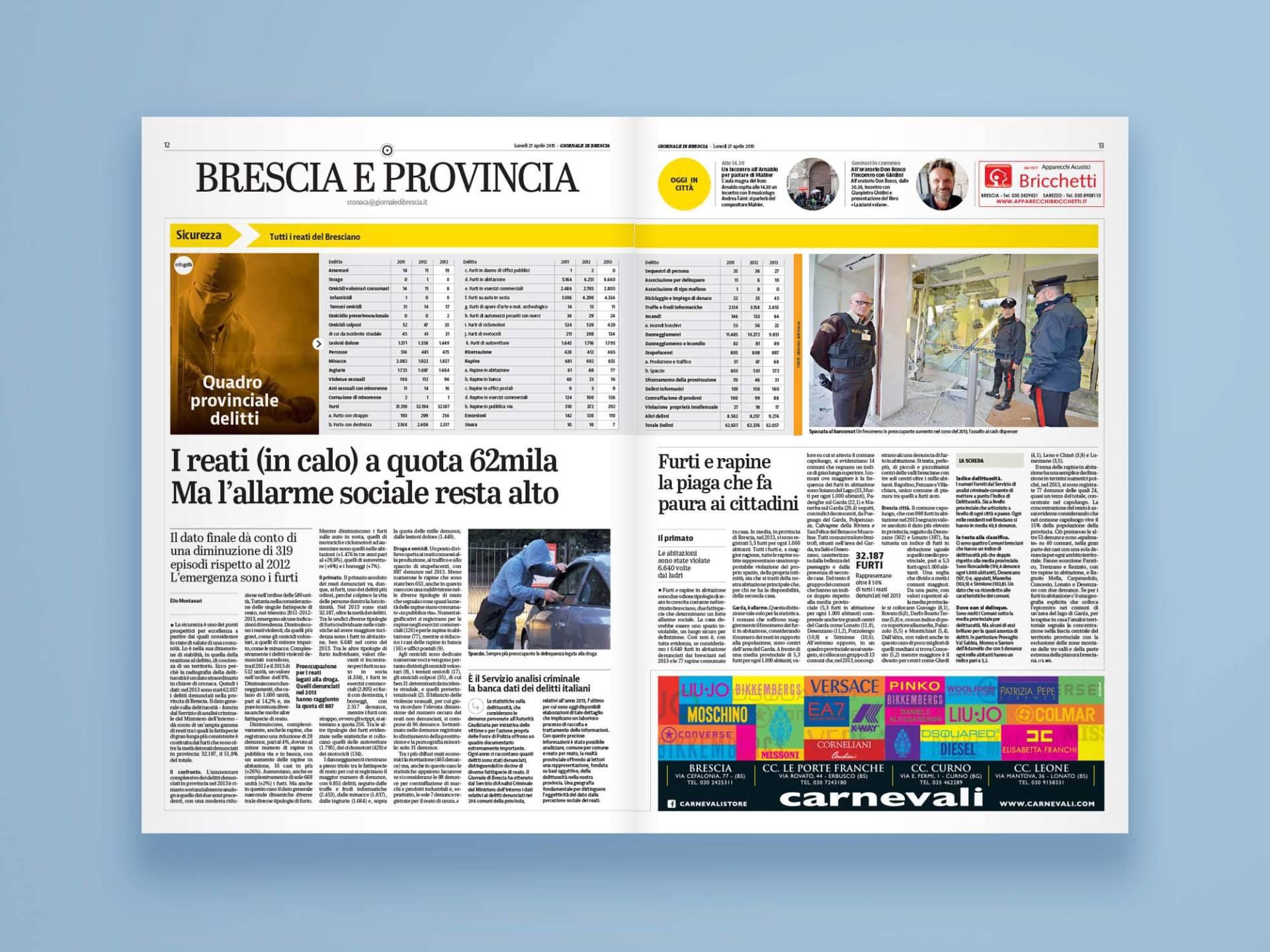 Giornale_di_Brescia_05_Wenceslau_News_Design