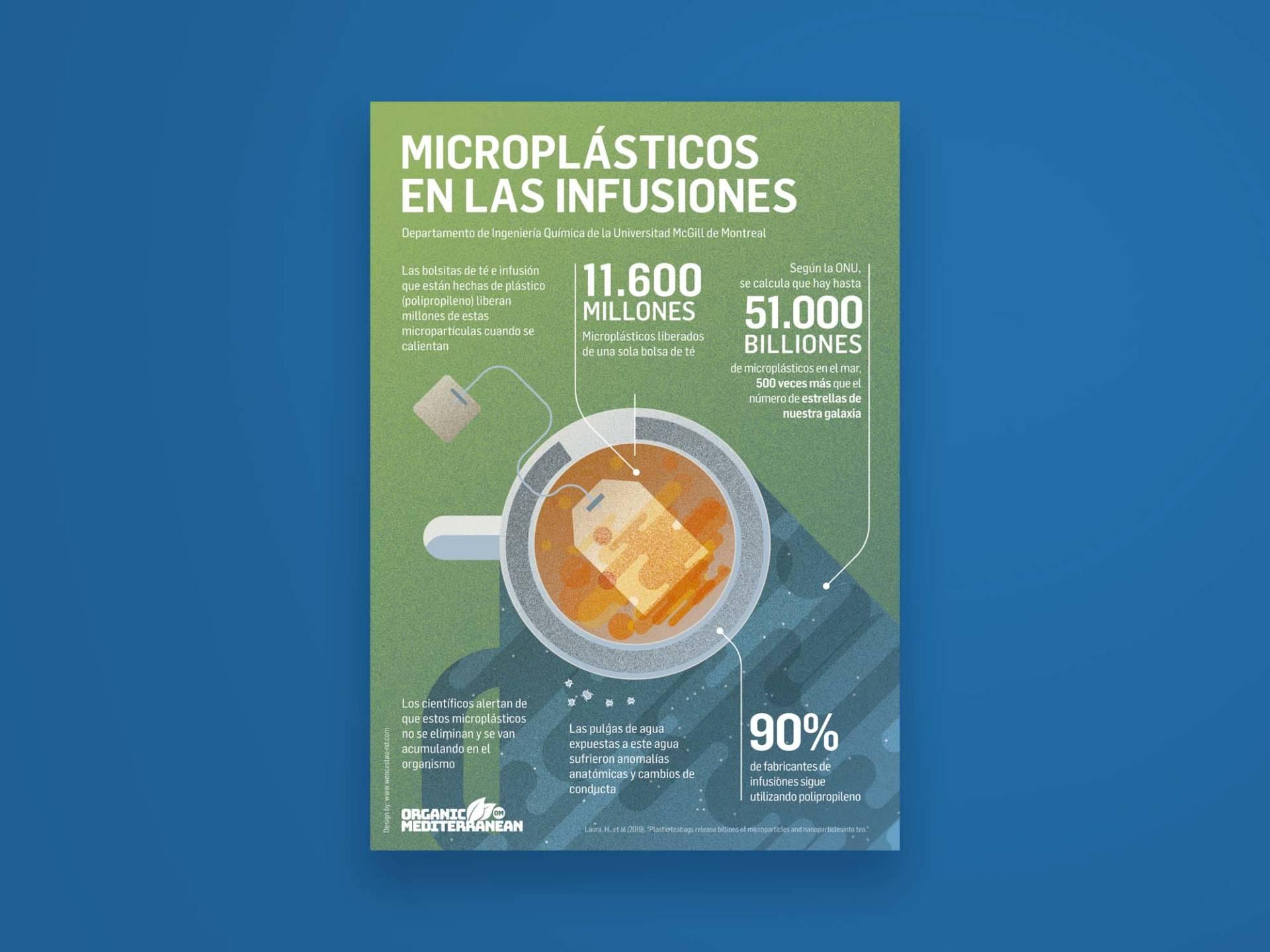 De_La_Cuenca_Info_02_Wenceslau_News_Design
