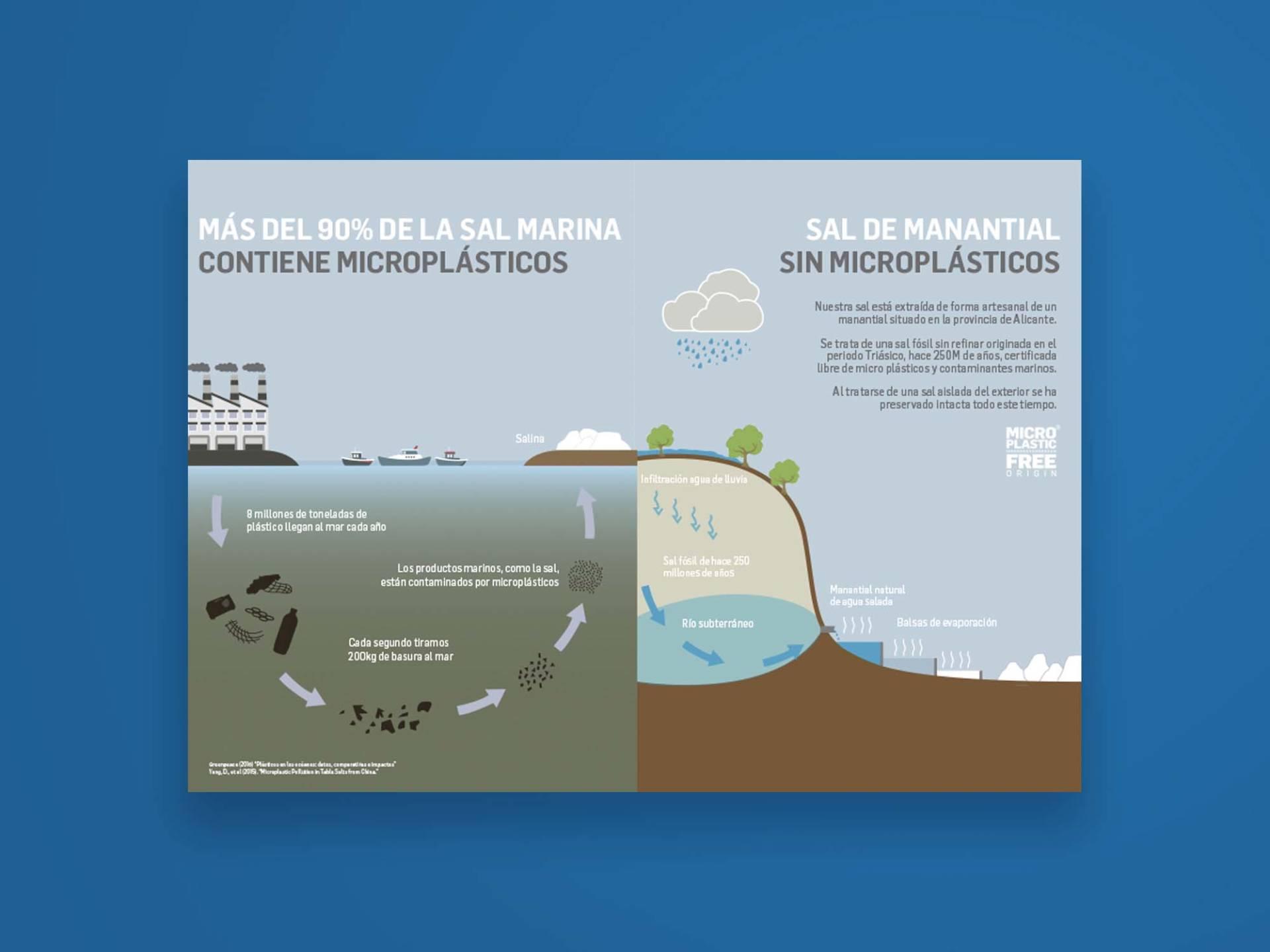 De_La_Cuenca_Info_06_Wenceslau_News_Design