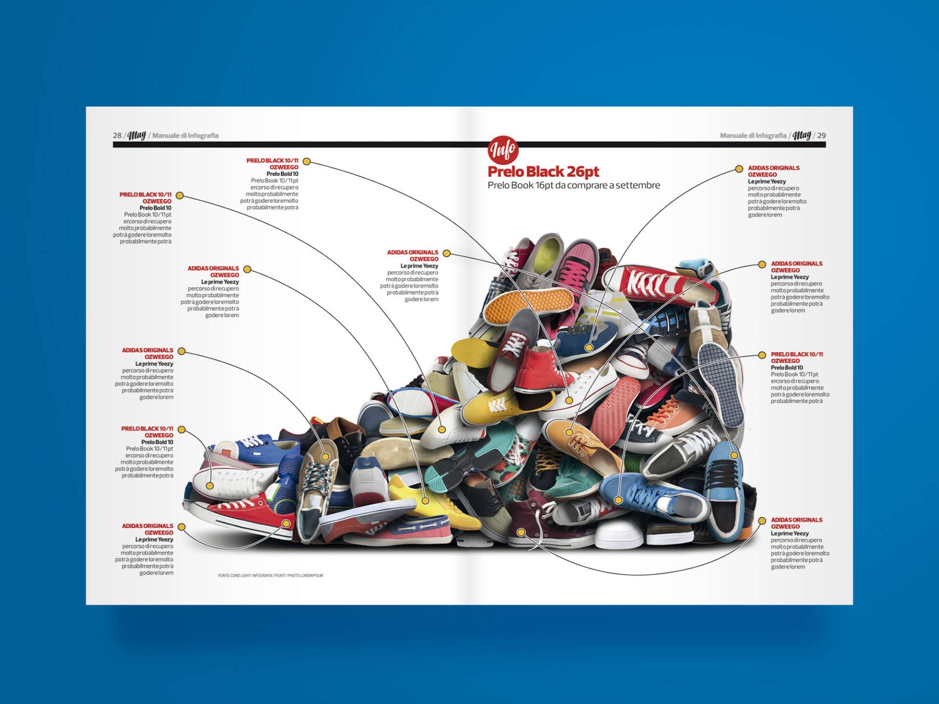 MAG_infographics_04_Wenceslau_News_Design