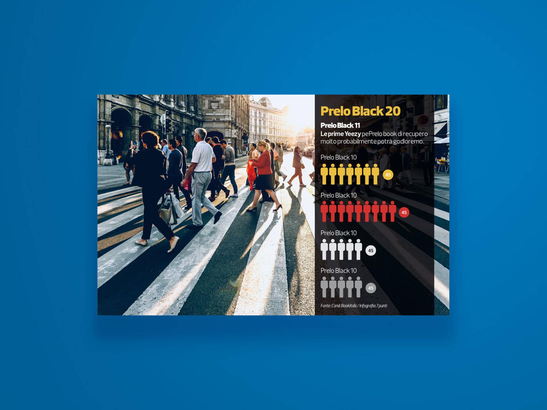MAG_infographics_06_Wenceslau_News_Design